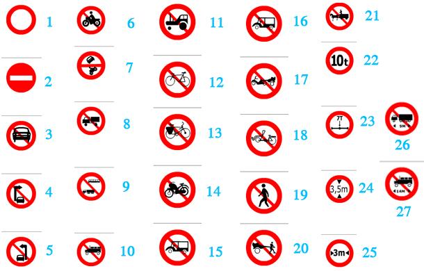 26 biển báo cấm