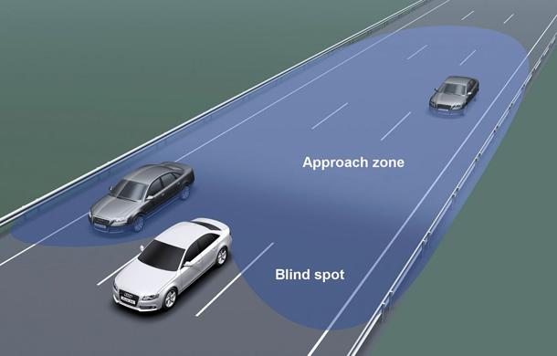 Các điểm mù trên xe ô tô