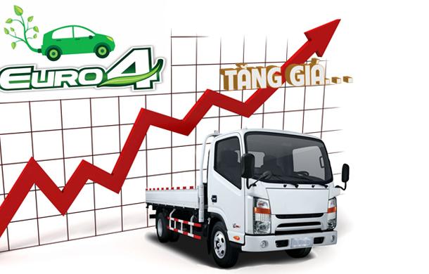 Giá xe 2018 tăng khi áp dụng Euro 4
